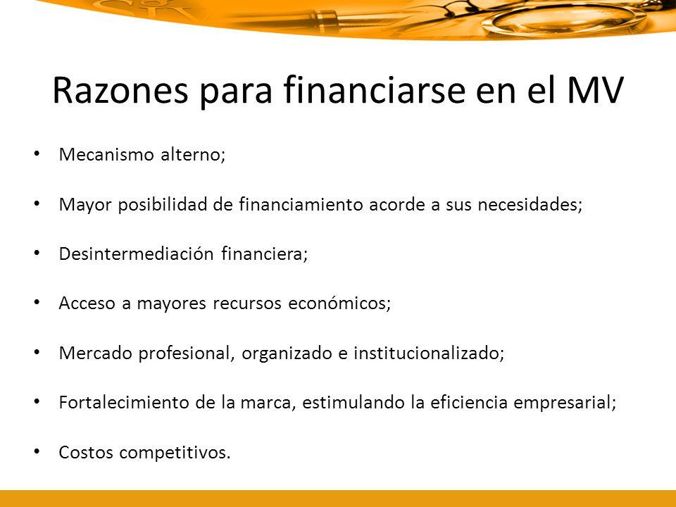 Razones para financiarse en el MV