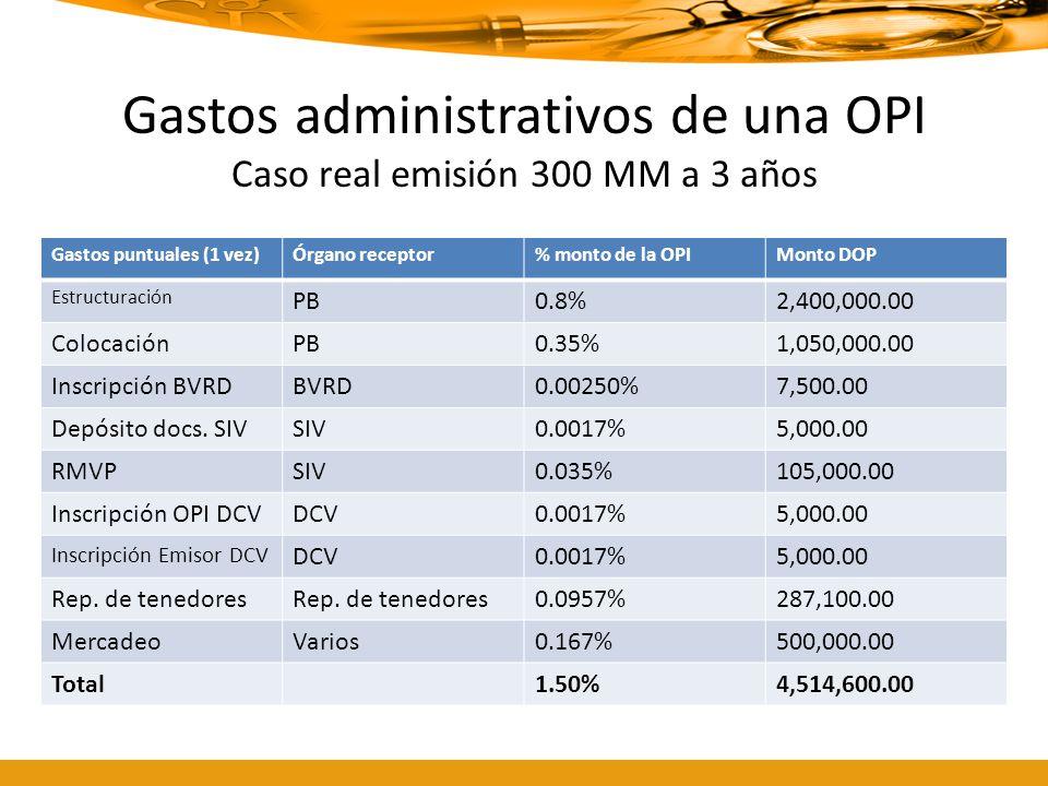 Gastos administrativos de una OPI Caso real emisión 300 MM a 3 años