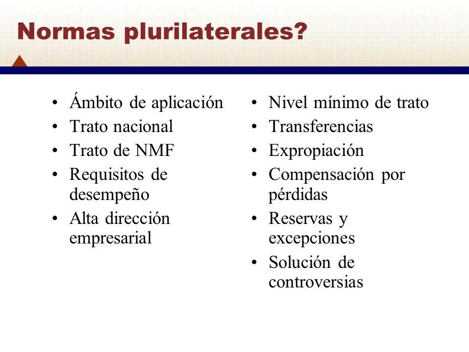 Normas plurilaterales