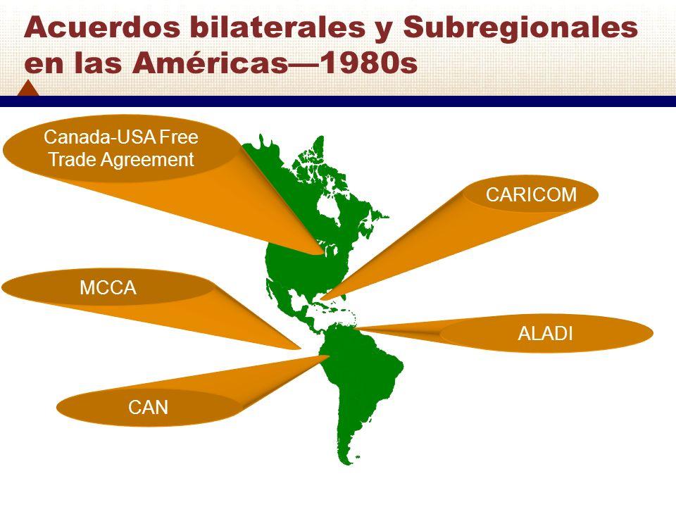 Acuerdos bilaterales y Subregionales en las Américas—1980s