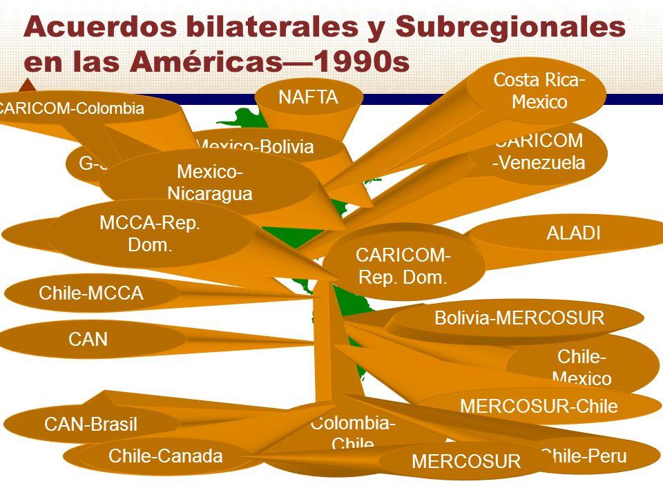 Acuerdos bilaterales y Subregionales en las Américas—1990s
