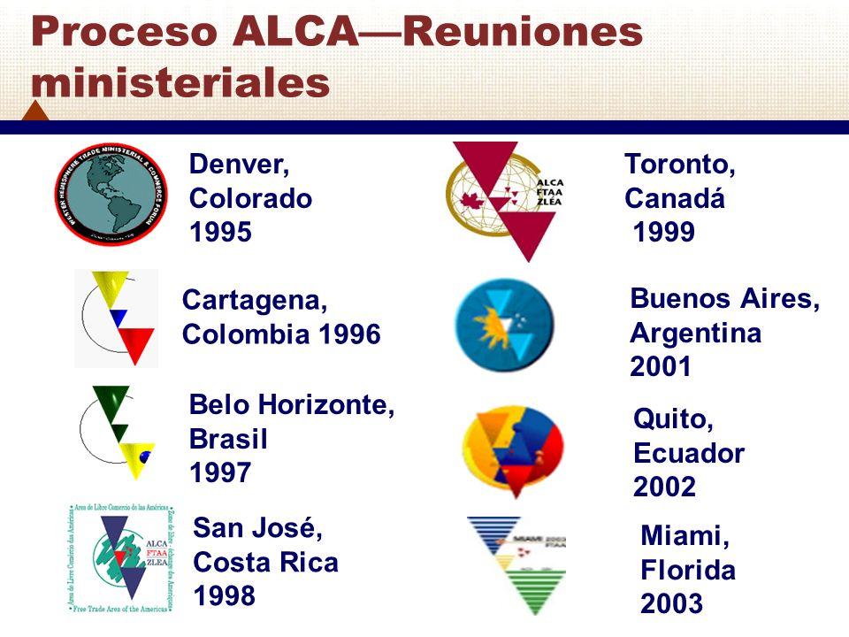 Proceso ALCA—Reuniones ministeriales
