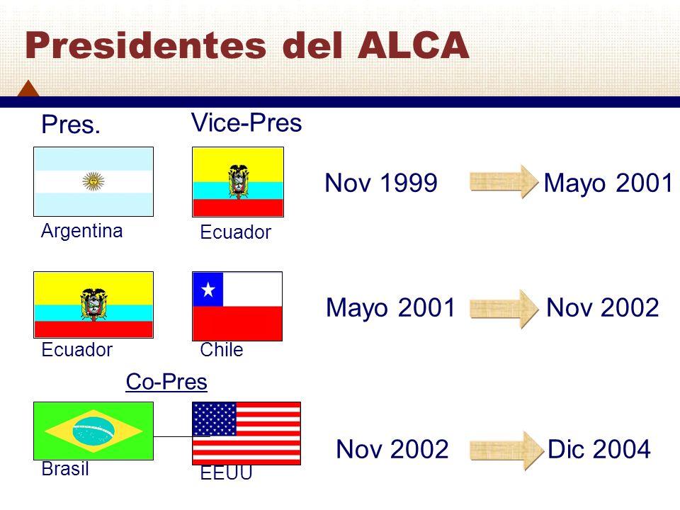 Presidentes del ALCA Pres. Vice-Pres Nov 1999 Mayo 2001 Mayo 2001