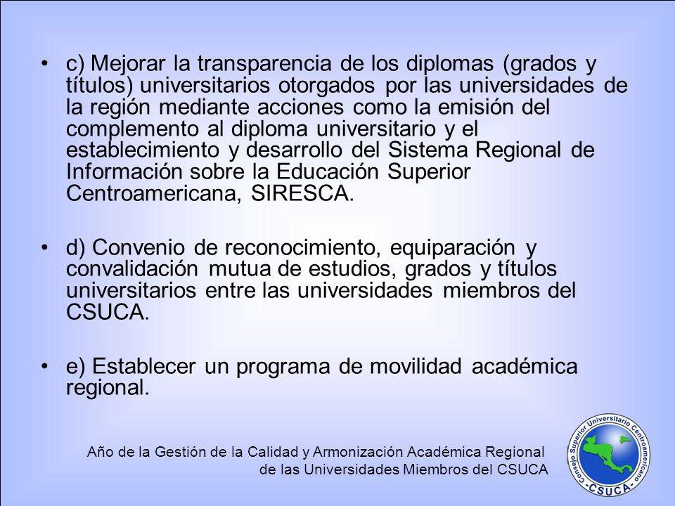 c) Mejorar la transparencia de los diplomas (grados y títulos) universitarios otorgados por las universidades de la región mediante acciones como la emisión del complemento al diploma universitario y el establecimiento y desarrollo del Sistema Regional de Información sobre la Educación Superior Centroamericana, SIRESCA.