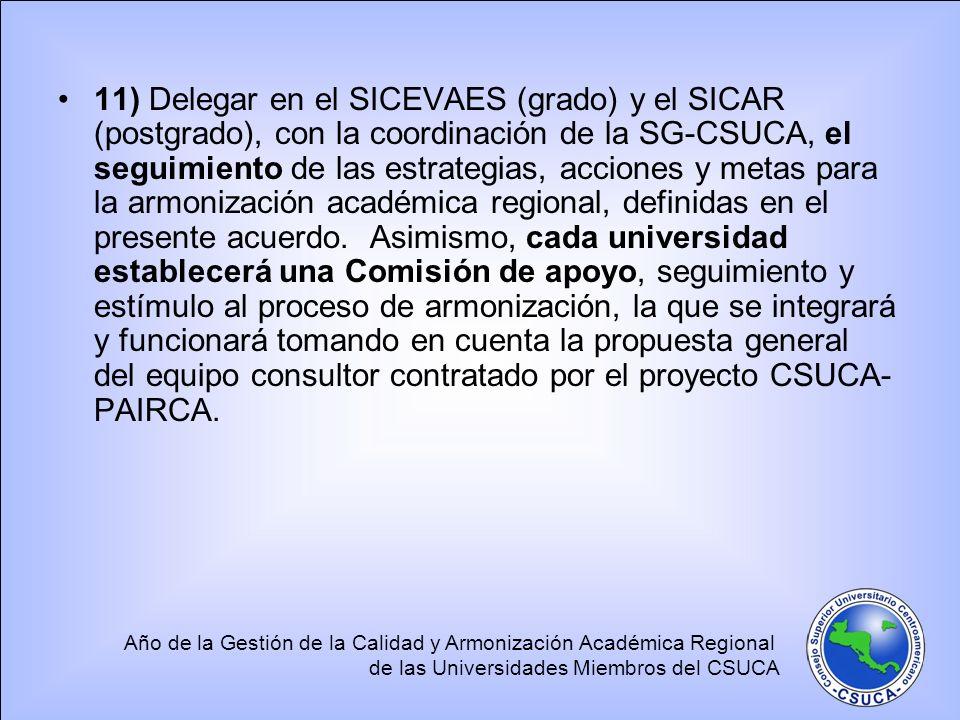11) Delegar en el SICEVAES (grado) y el SICAR (postgrado), con la coordinación de la SG-CSUCA, el seguimiento de las estrategias, acciones y metas para la armonización académica regional, definidas en el presente acuerdo.