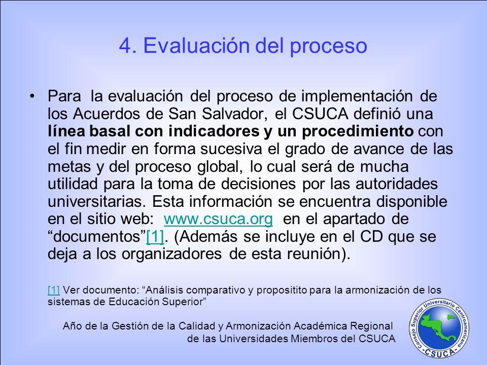 4. Evaluación del proceso
