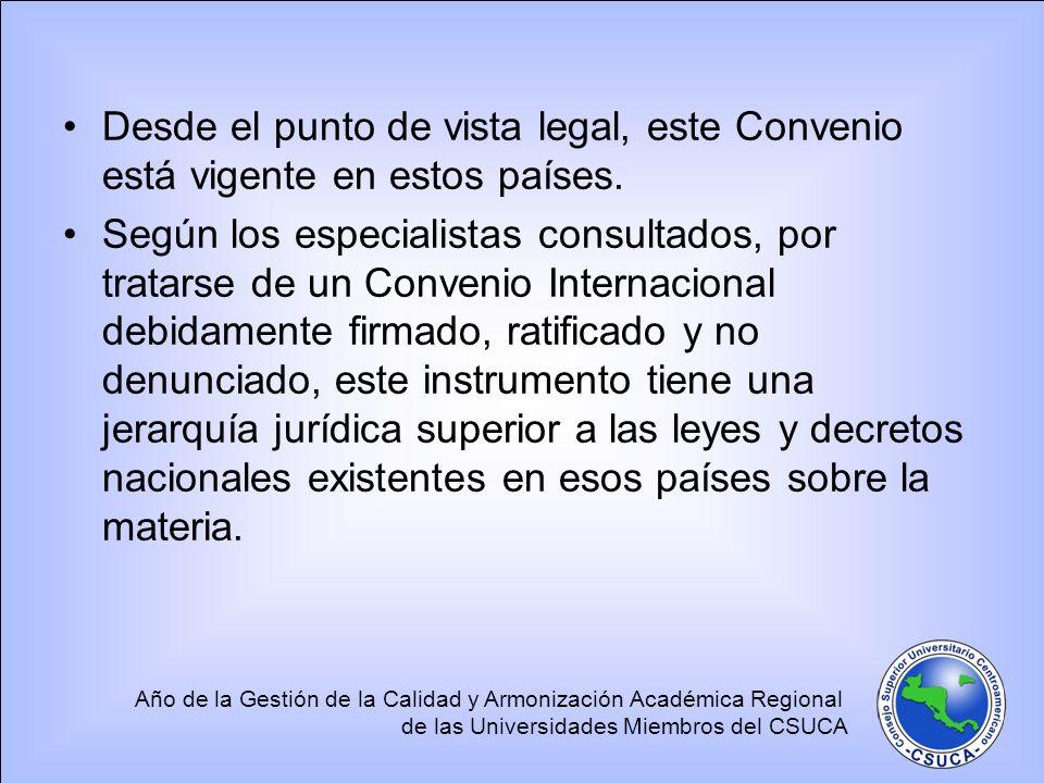 Desde el punto de vista legal, este Convenio está vigente en estos países.