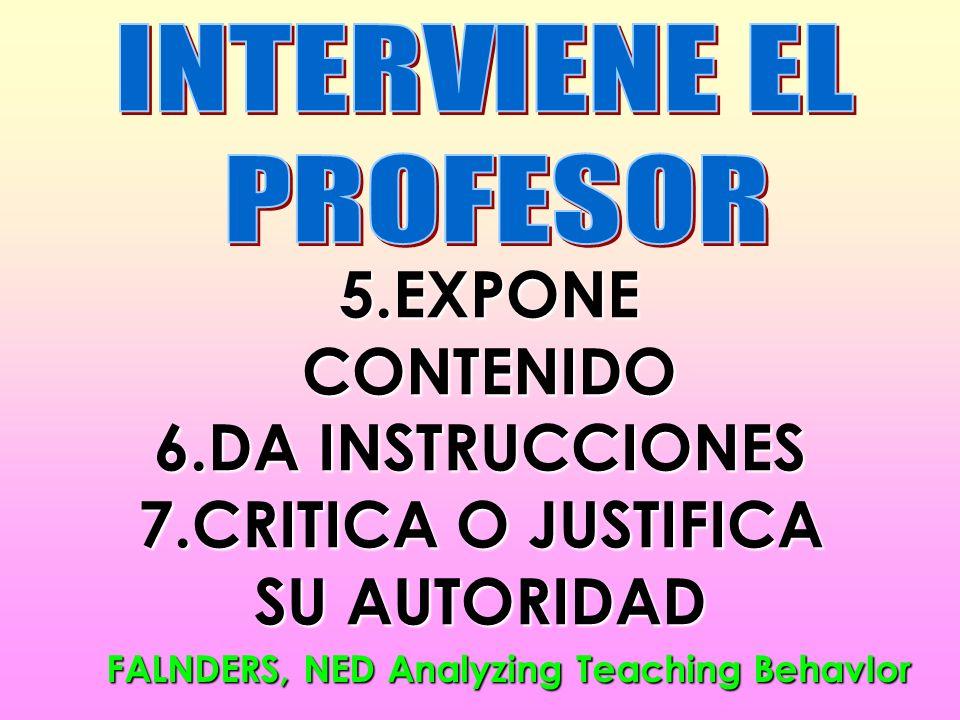 FALNDERS, NED Analyzing Teaching BehavIor