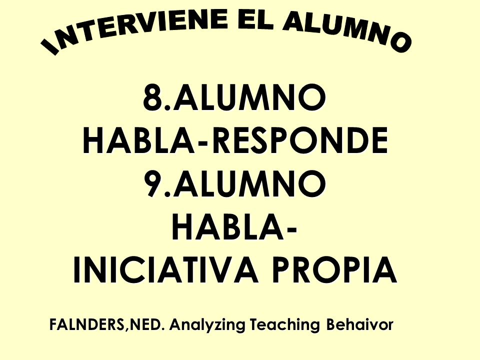 FALNDERS,NED. Analyzing Teaching Behaivor