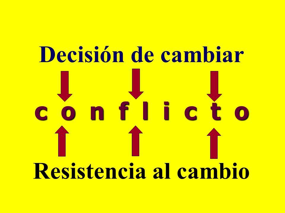 Decisión de cambiar c o n f l i c t o Resistencia al cambio