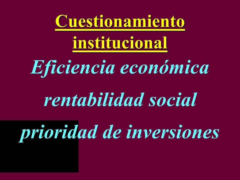 Cuestionamiento institucional