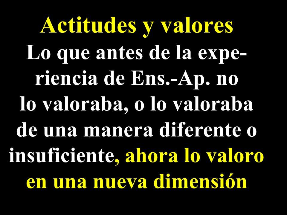 Actitudes y valores Lo que antes de la expe- riencia de Ens.-Ap. no