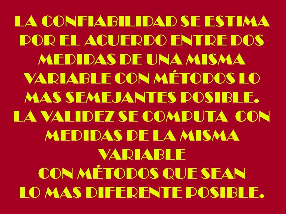 LA CONFIABILIDAD SE ESTIMA POR EL ACUERDO ENTRE DOS