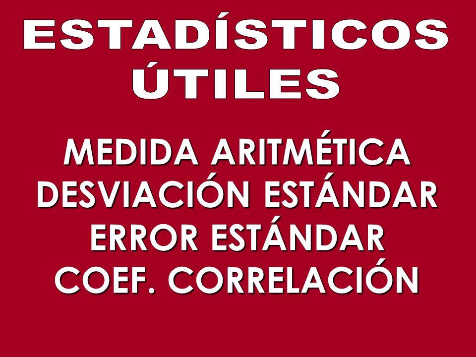 MEDIDA ARITMÉTICA DESVIACIÓN ESTÁNDAR ERROR ESTÁNDAR COEF. CORRELACIÓN
