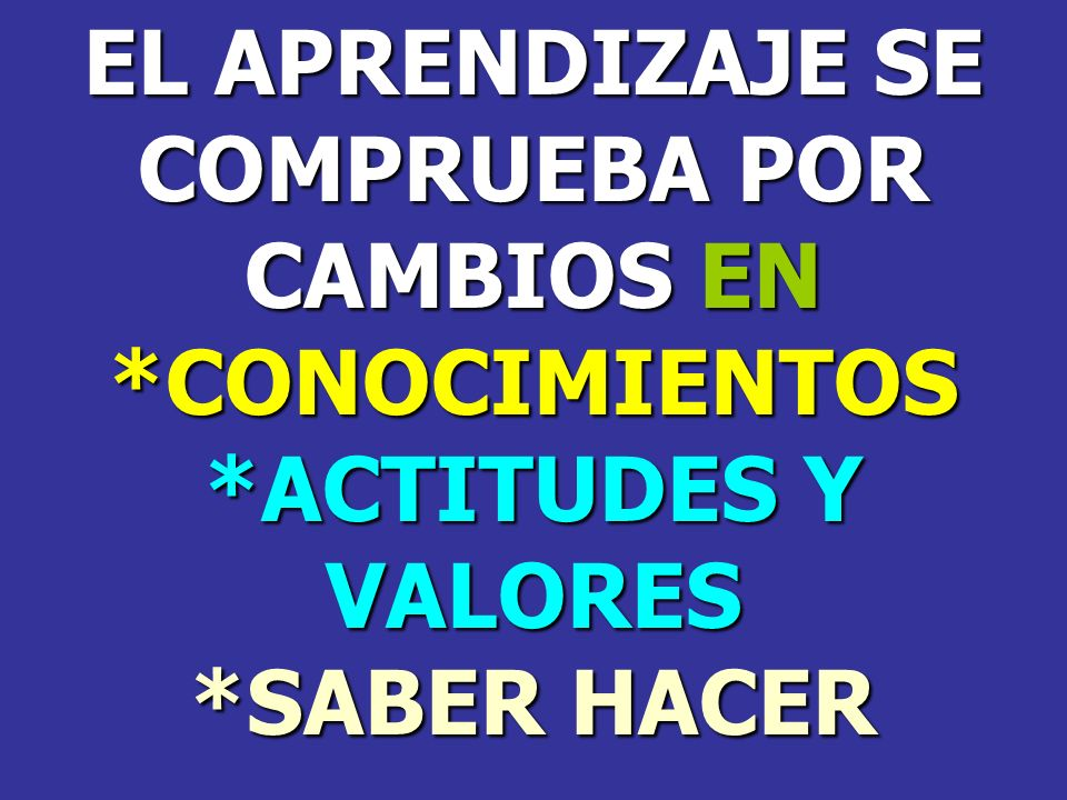 EL APRENDIZAJE SE COMPRUEBA POR CAMBIOS EN *CONOCIMIENTOS *ACTITUDES Y VALORES *SABER HACER