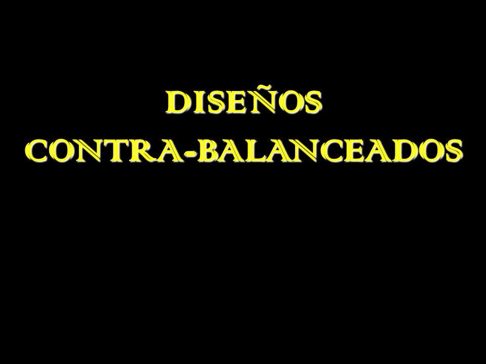 DISEÑOS CONTRA-BALANCEADOS