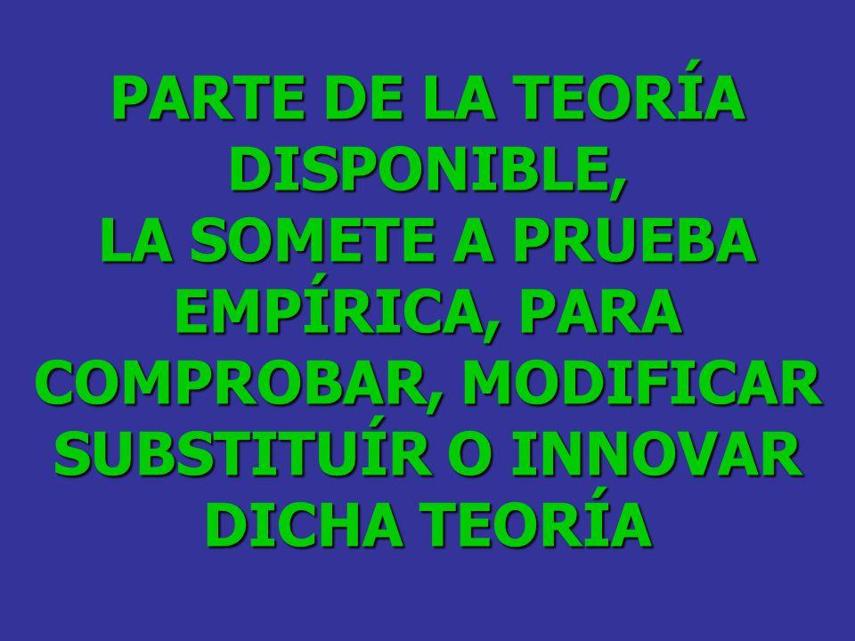 PARTE DE LA TEORÍA DISPONIBLE,