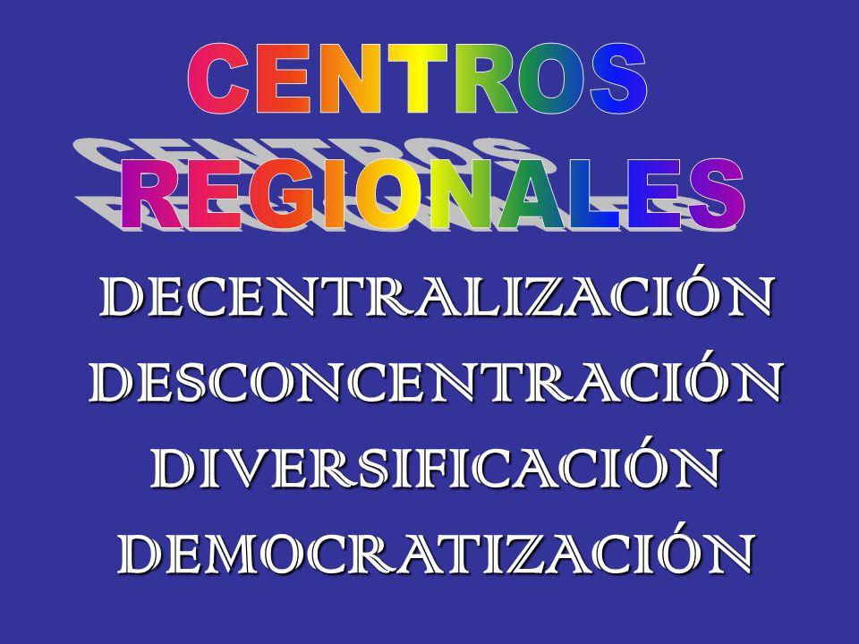 DECENTRALIZACIÓN DESCONCENTRACIÓN DIVERSIFICACIÓN DEMOCRATIZACIÓN