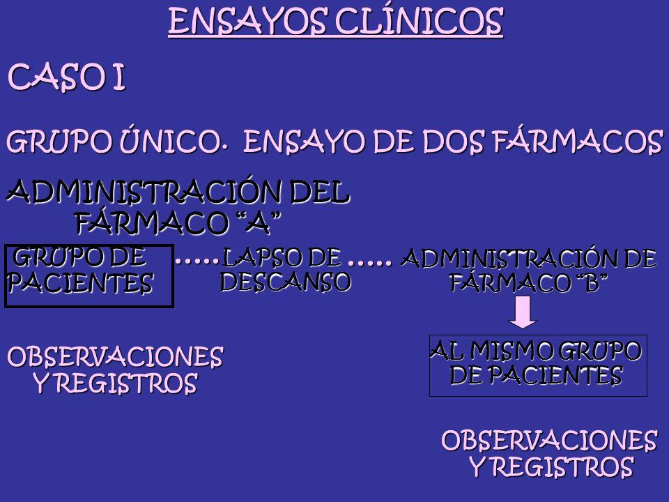 GRUPO ÚNICO. ENSAYO DE DOS FÁRMACOS