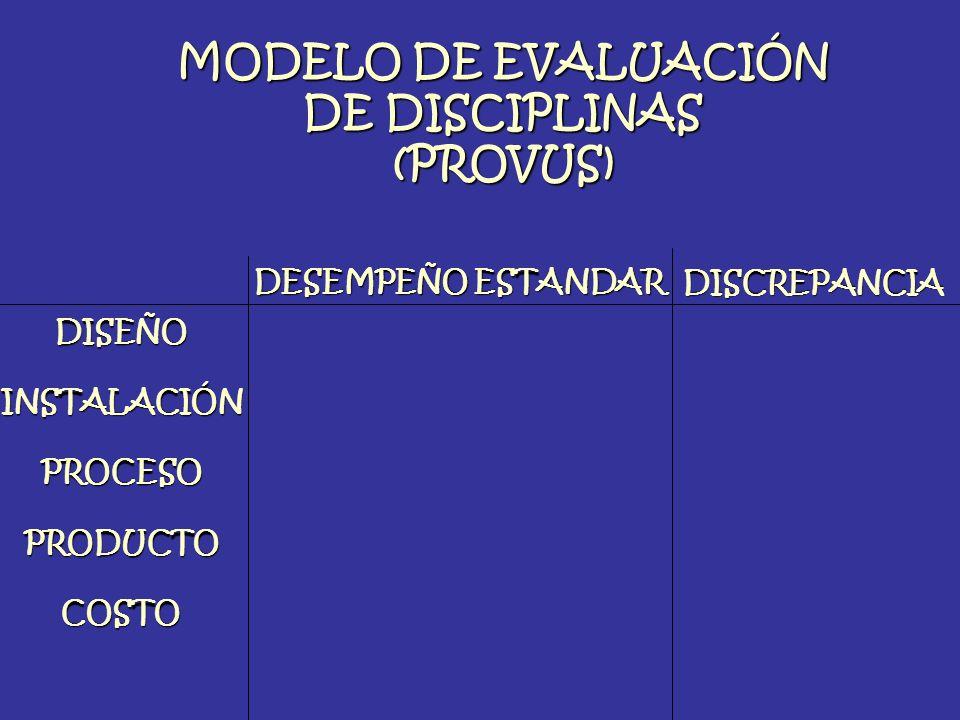 MODELO DE EVALUACIÓN DE DISCIPLINAS (PROVUS)