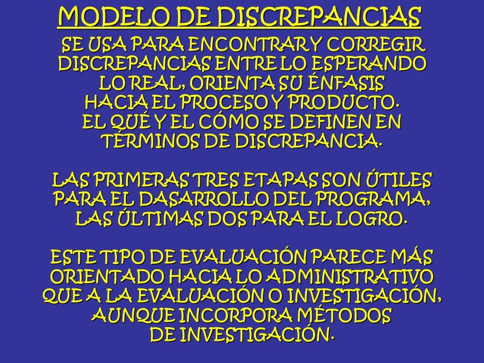 MODELO DE DISCREPANCIAS