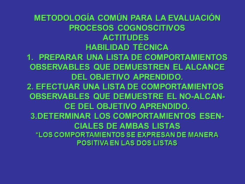 METODOLOGÍA COMÚN PARA LA EVALUACIÓN PROCESOS COGNOSCITIVOS ACTITUDES