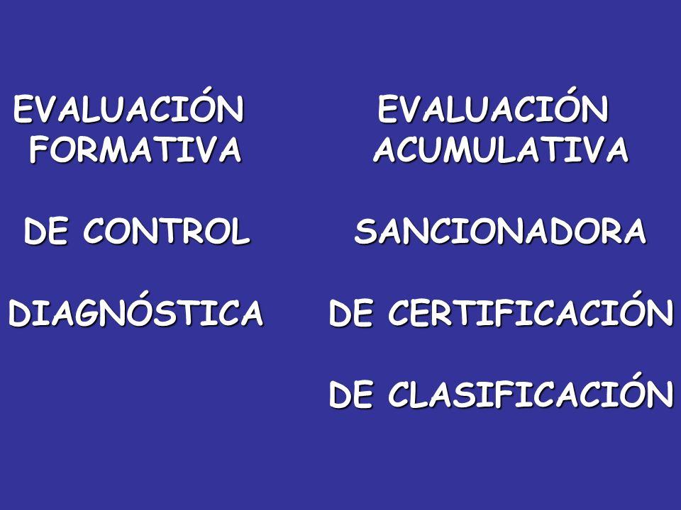 EVALUACIÓN FORMATIVA. DE CONTROL. DIAGNÓSTICA. EVALUACIÓN. ACUMULATIVA. SANCIONADORA. DE CERTIFICACIÓN.