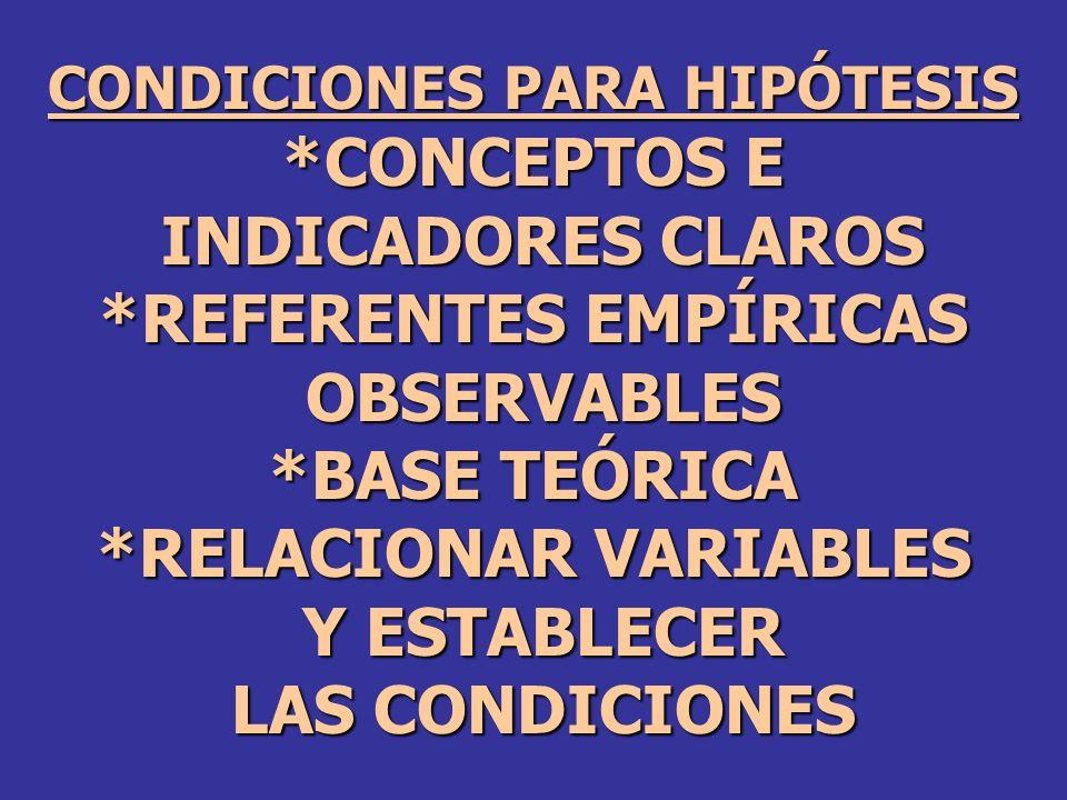CONDICIONES PARA HIPÓTESIS *REFERENTES EMPÍRICAS *RELACIONAR VARIABLES