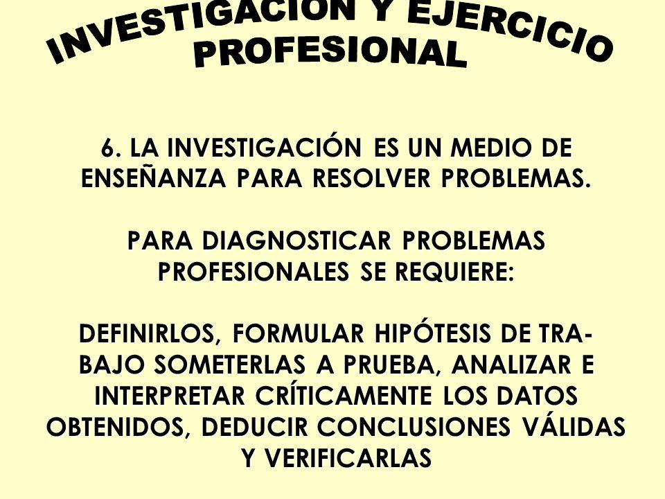 INVESTIGACIÓN Y EJERCICIO PROFESIONAL
