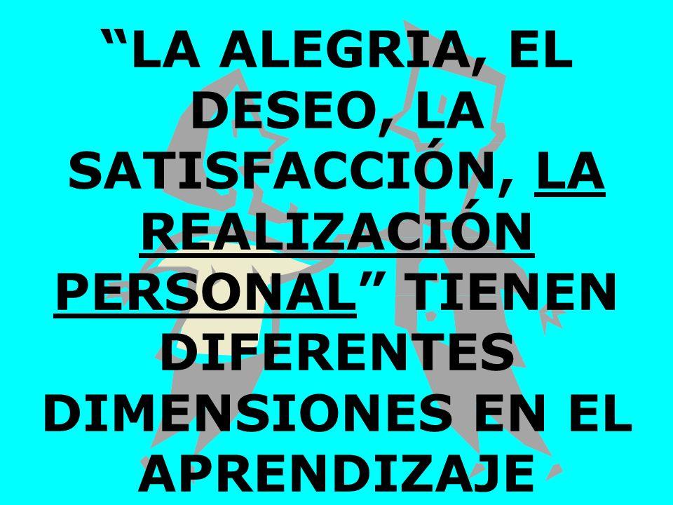 LA ALEGRIA, EL DESEO, LA SATISFACCIÓN, LA REALIZACIÓN PERSONAL TIENEN DIFERENTES DIMENSIONES EN EL APRENDIZAJE
