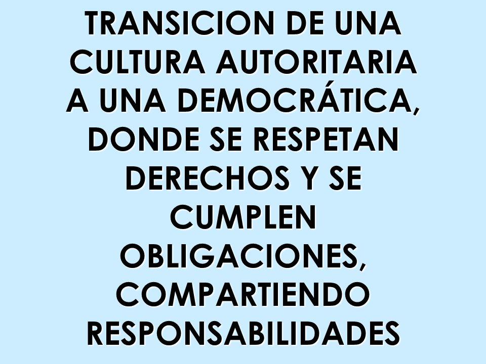 TRANSICION DE UNACULTURA AUTORITARIA. A UNA DEMOCRÁTICA, DONDE SE RESPETAN. DERECHOS Y SE. CUMPLEN.