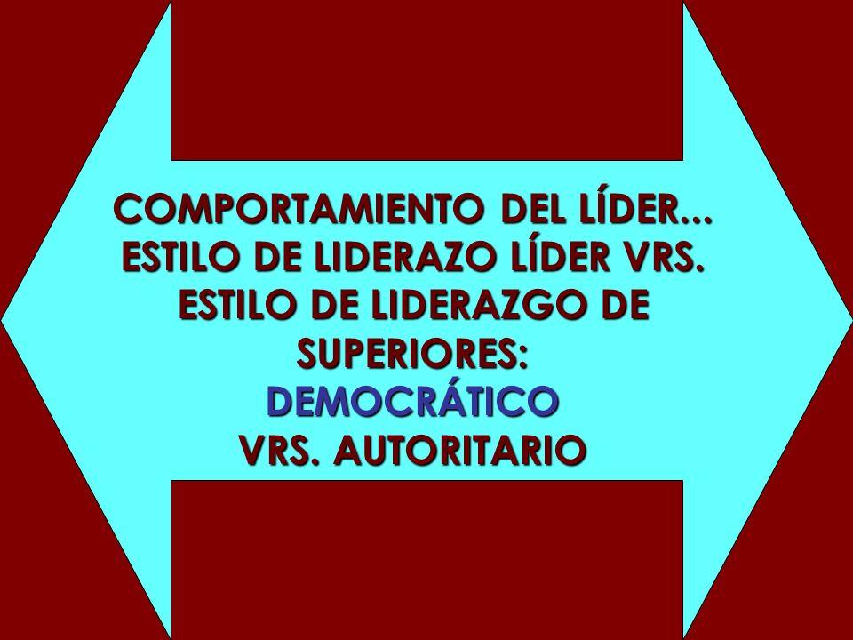 COMPORTAMIENTO DEL LÍDER... ESTILO DE LIDERAZO LÍDER VRS.