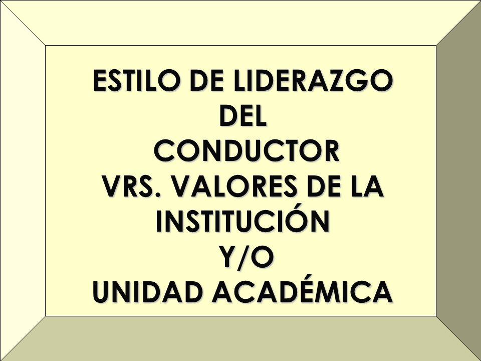 ESTILO DE LIDERAZGO DEL VRS. VALORES DE LA INSTITUCIÓN