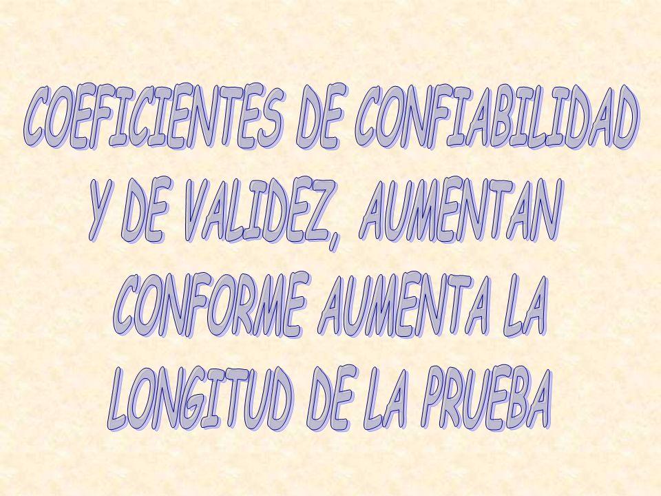 COEFICIENTES DE CONFIABILIDAD