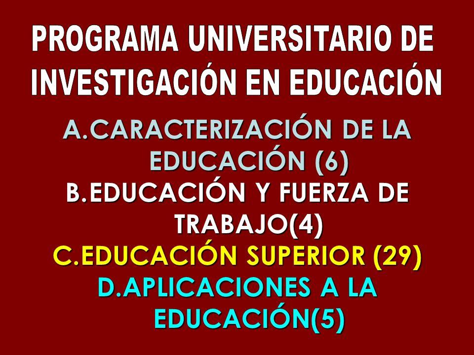 CARACTERIZACIÓN DE LA EDUCACIÓN (6) EDUCACIÓN Y FUERZA DE TRABAJO(4)