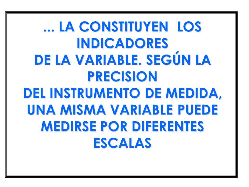 ... LA CONSTITUYEN LOS INDICADORES DE LA VARIABLE. SEGÚN LA PRECISION