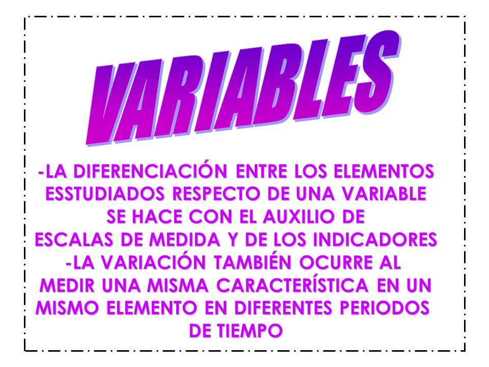 VARIABLES -LA DIFERENCIACIÓN ENTRE LOS ELEMENTOS