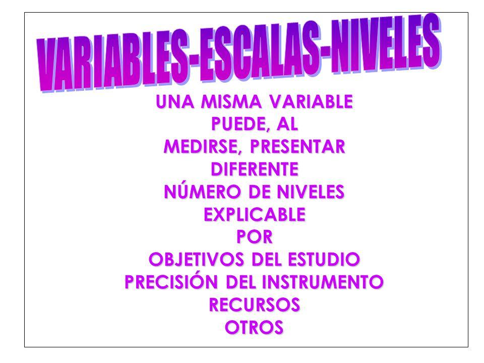 VARIABLES-ESCALAS-NIVELES