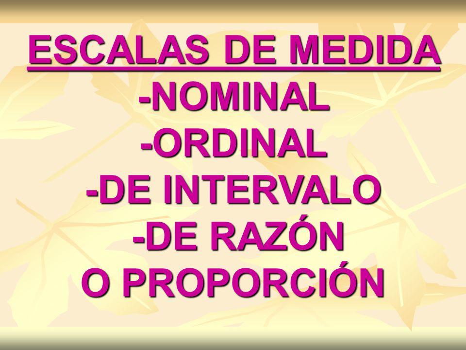 ESCALAS DE MEDIDA -NOMINAL -ORDINAL -DE INTERVALO -DE RAZÓN O PROPORCIÓN