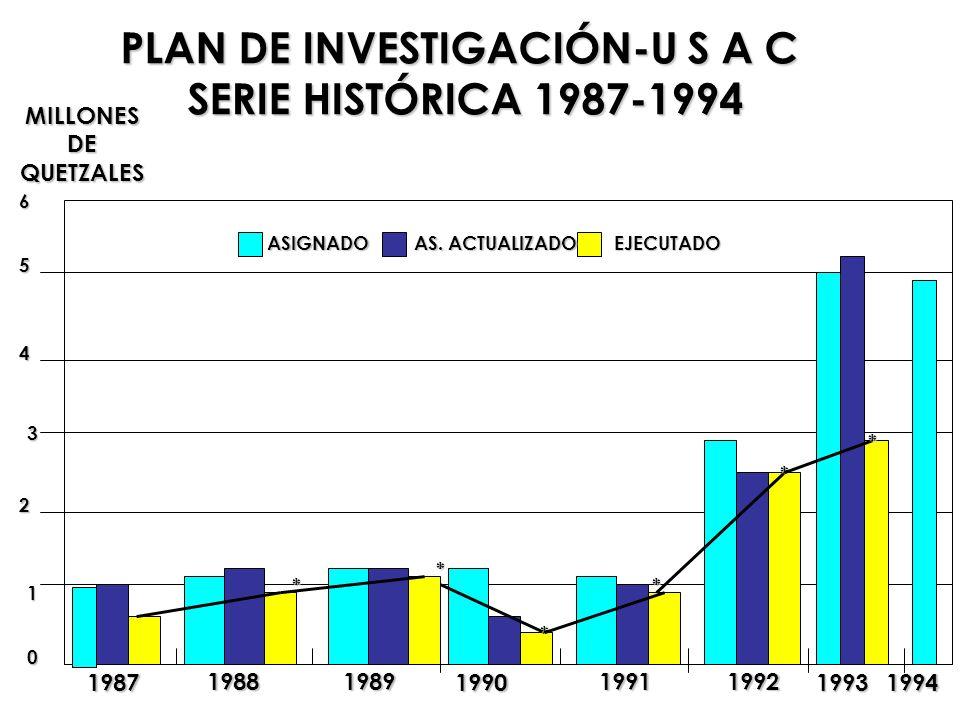 PLAN DE INVESTIGACIÓN-U S A C