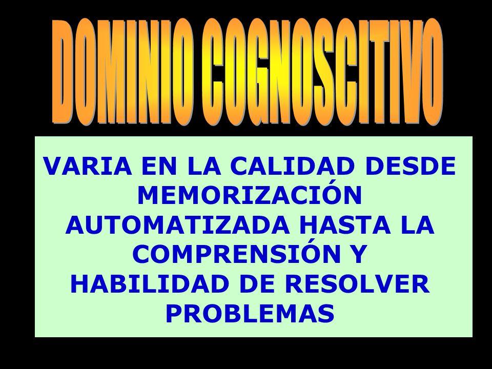 HABILIDAD DE RESOLVER PROBLEMAS