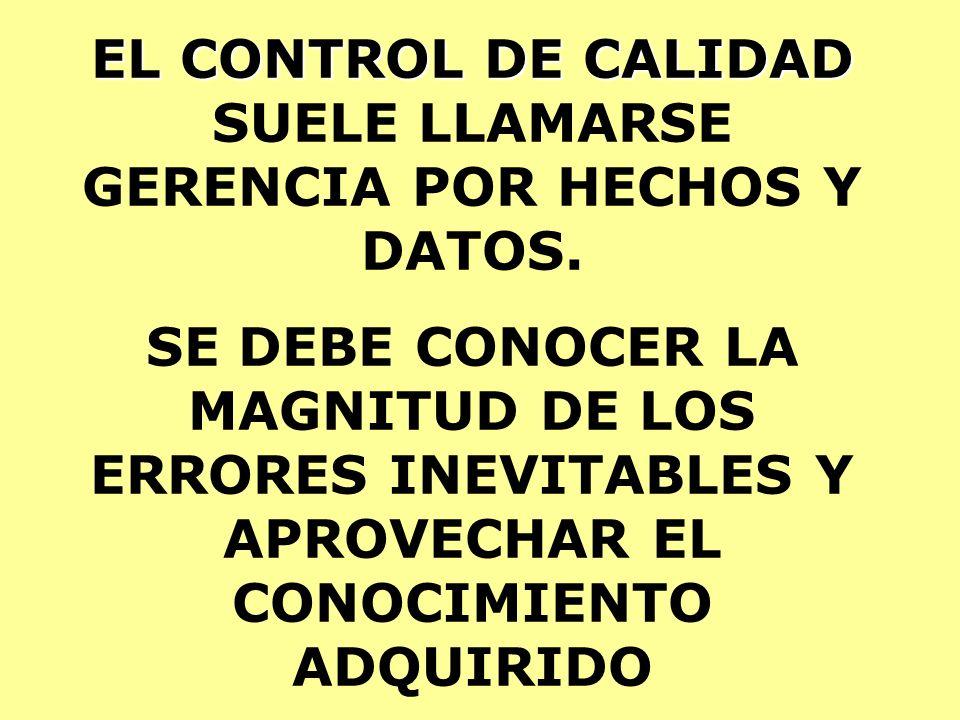EL CONTROL DE CALIDAD SUELE LLAMARSE GERENCIA POR HECHOS Y DATOS.