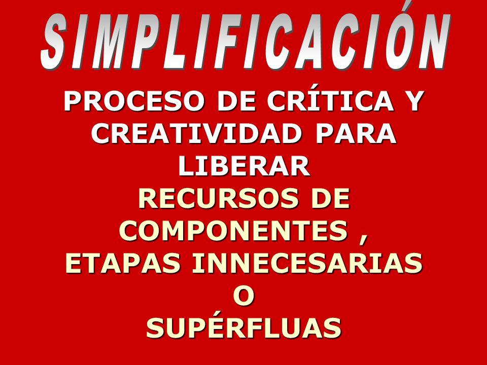 CREATIVIDAD PARA LIBERAR RECURSOS DE COMPONENTES ,