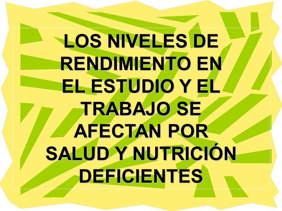 LOS NIVELES DE RENDIMIENTO EN EL ESTUDIO Y EL TRABAJO SE AFECTAN POR SALUD Y NUTRICIÓN DEFICIENTES