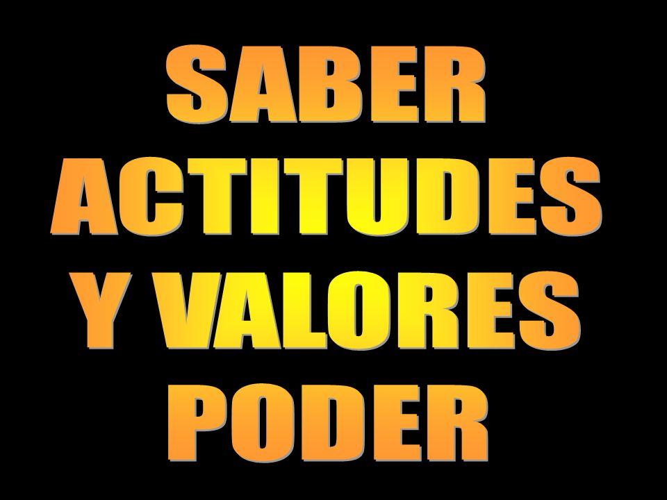 SABER ACTITUDES Y VALORES PODER