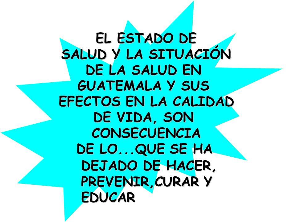 EL ESTADO DE SALUD Y LA SITUACIÓN. DE LA SALUD EN. GUATEMALA Y SUS. EFECTOS EN LA CALIDAD. DE VIDA, SON.