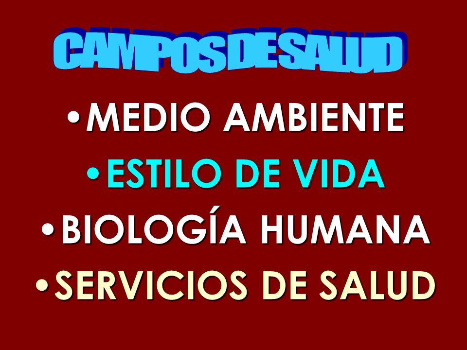 MEDIO AMBIENTE ESTILO DE VIDA BIOLOGÍA HUMANA SERVICIOS DE SALUD
