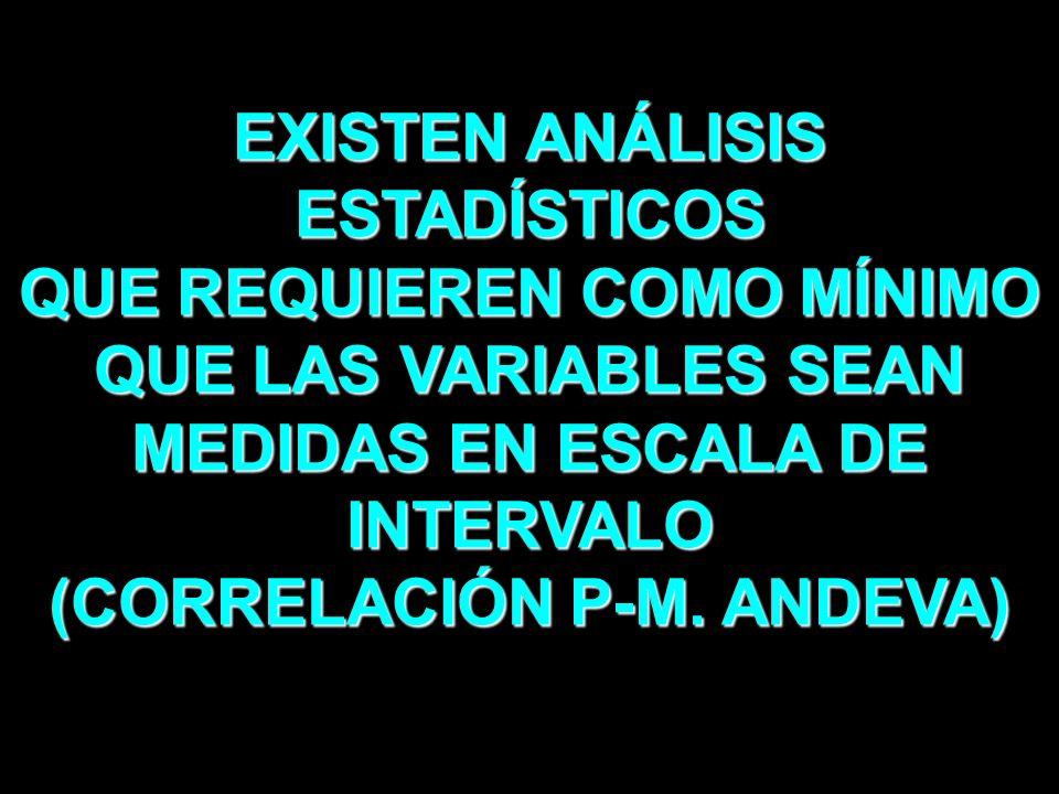 EXISTEN ANÁLISIS ESTADÍSTICOS (CORRELACIÓN P-M. ANDEVA)