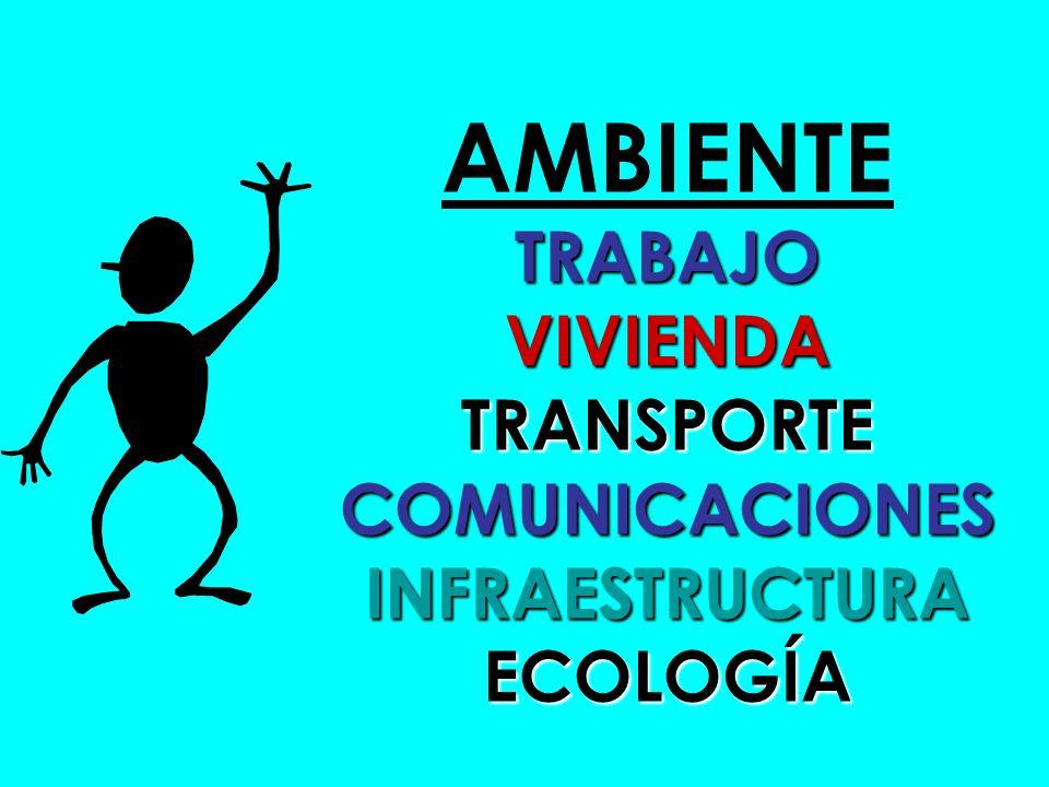AMBIENTE TRABAJO VIVIENDA TRANSPORTE COMUNICACIONES INFRAESTRUCTURA
