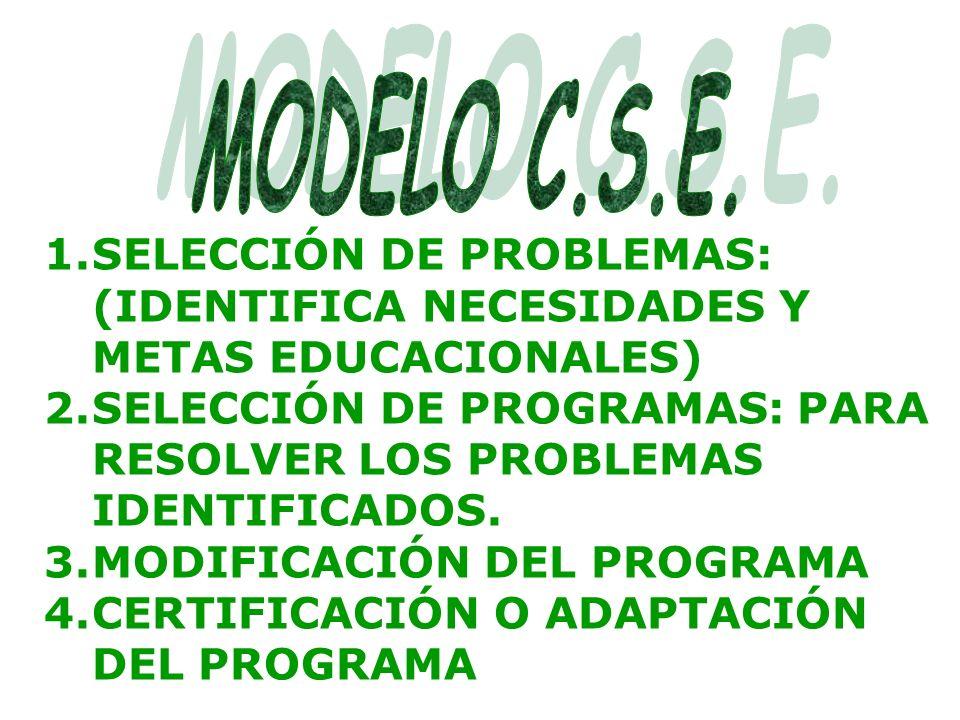 MODELO C.S.E. SELECCIÓN DE PROBLEMAS: (IDENTIFICA NECESIDADES Y METAS EDUCACIONALES)